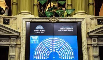 Imagen de Aborto legal: cómo votaron los distintos bloques en Diputados