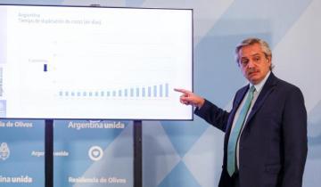 Imagen de Qué dicen los gráficos de Alberto Fernández para justificar la extensión de la cuarentena