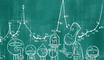 Imagen de Julius Lothar Meyer: quién fue el alemán que Google homenajea hoy en su doodle